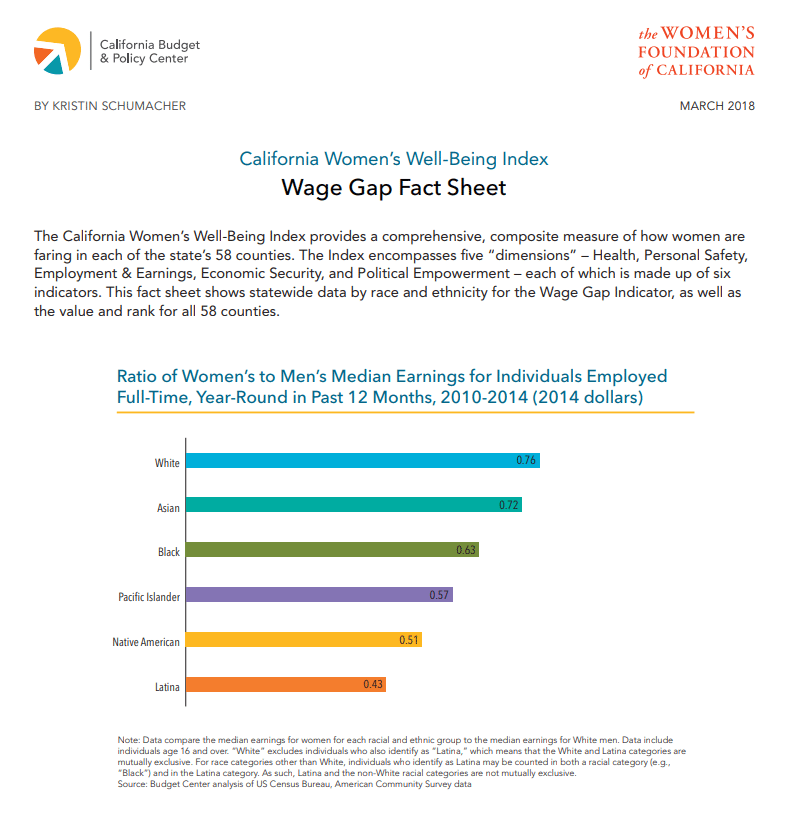 California Pay Equity Task Force | CCSWG
